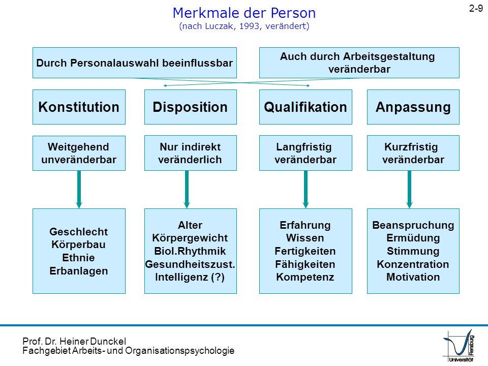 Prof. Dr. Heiner Dunckel Fachgebiet Arbeits- und Organisationspsychologie KonstitutionDispositionQualifikation Geschlecht Körperbau Ethnie Erbanlagen