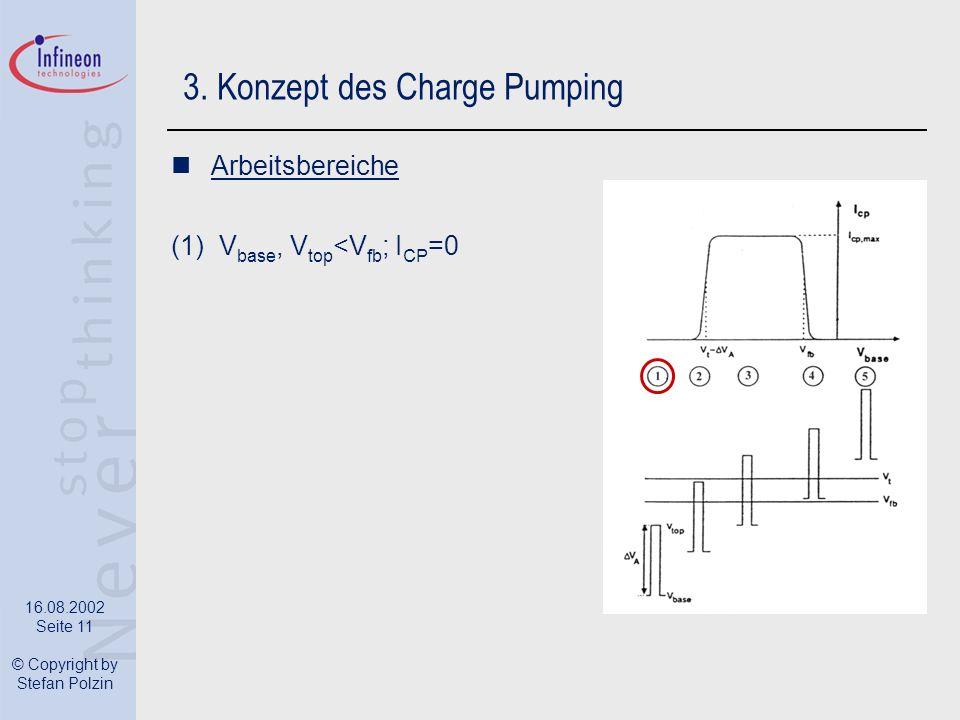 16.08.2002 Seite 11 © Copyright by Stefan Polzin 3. Konzept des Charge Pumping Arbeitsbereiche (1)V base, V top <V fb ; I CP =0
