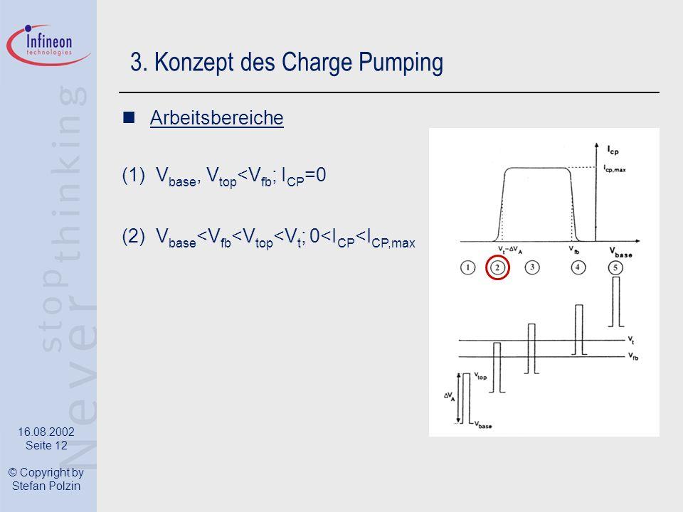 16.08.2002 Seite 12 © Copyright by Stefan Polzin 3. Konzept des Charge Pumping Arbeitsbereiche (1)V base, V top <V fb ; I CP =0 (2)V base <V fb <V top