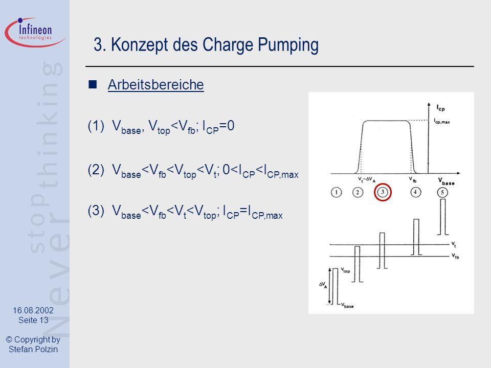 16.08.2002 Seite 13 © Copyright by Stefan Polzin 3. Konzept des Charge Pumping Arbeitsbereiche (1)V base, V top <V fb ; I CP =0 (2)V base <V fb <V top