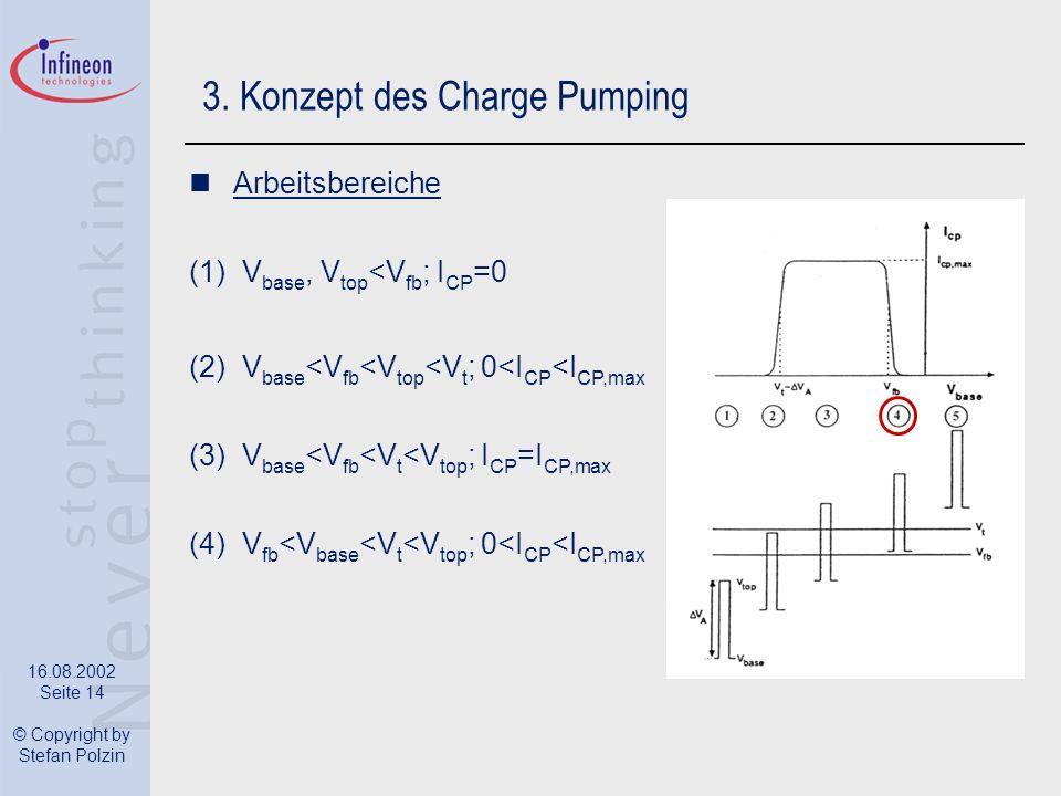 16.08.2002 Seite 14 © Copyright by Stefan Polzin 3. Konzept des Charge Pumping Arbeitsbereiche (1)V base, V top <V fb ; I CP =0 (2)V base <V fb <V top
