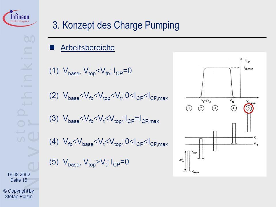 16.08.2002 Seite 15 © Copyright by Stefan Polzin 3. Konzept des Charge Pumping Arbeitsbereiche (1)V base, V top <V fb ; I CP =0 (2)V base <V fb <V top
