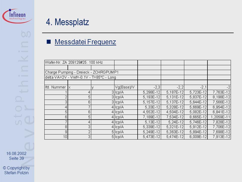 16.08.2002 Seite 39 © Copyright by Stefan Polzin 4. Messplatz Messdatei Frequenz