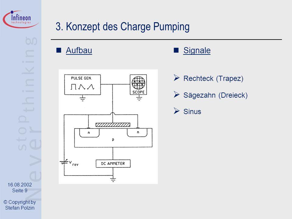 16.08.2002 Seite 9 © Copyright by Stefan Polzin 3. Konzept des Charge Pumping Aufbau Signale Rechteck (Trapez) Sägezahn (Dreieck) Sinus