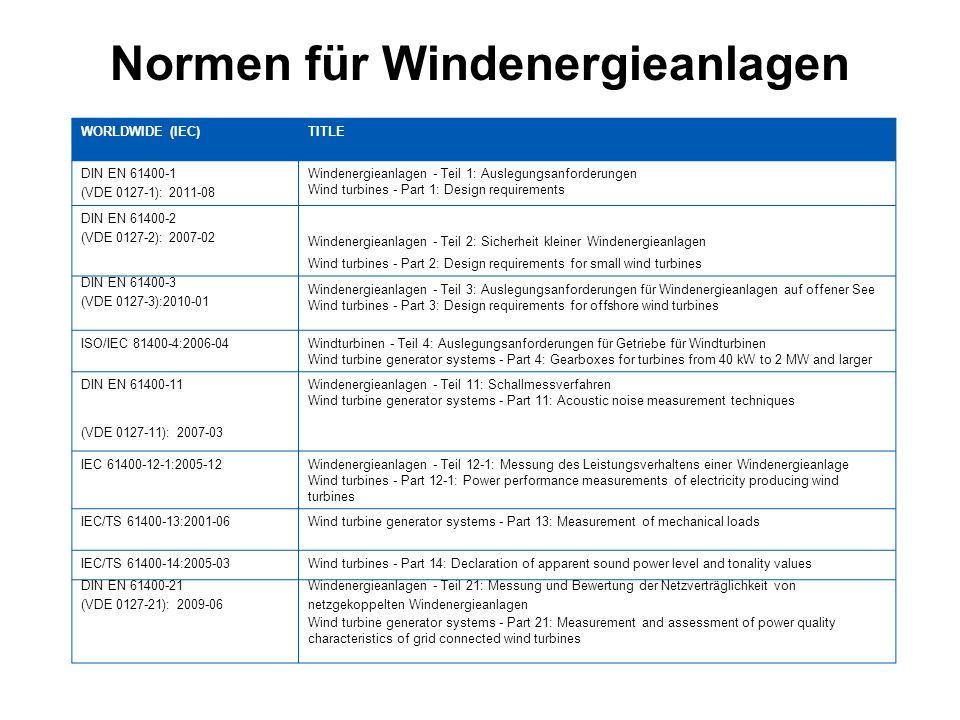 Normen für Windenergieanlagen WORLDWIDE (IEC)TITLE DIN EN 61400-1 (VDE 0127-1): 2011-08 Windenergieanlagen - Teil 1: Auslegungsanforderungen Wind turb