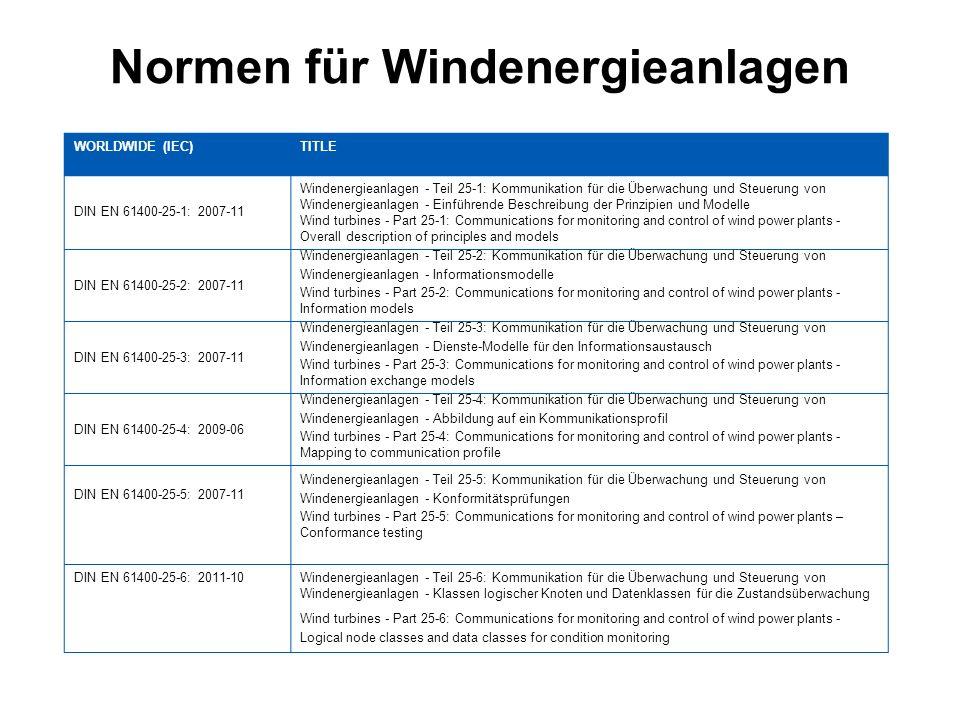Normen für Windenergieanlagen WORLDWIDE (IEC)TITLE DIN EN 61400-25-1: 2007-11 Windenergieanlagen - Teil 25-1: Kommunikation für die Überwachung und St
