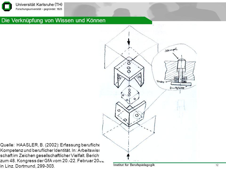 Institut für Berufspädagogik 12 Struktur Die Verknüpfung von Wissen und Können Quelle: HAASLER, B. (2002): Erfassung beruflicher Kompetenz und berufli