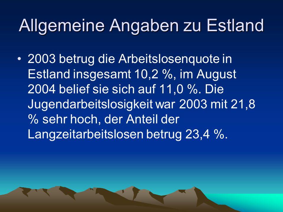 Allgemeine Angaben zu Estland 2003 betrug die Arbeitslosenquote in Estland insgesamt 10,2 %, im August 2004 belief sie sich auf 11,0 %. Die Jugendarbe