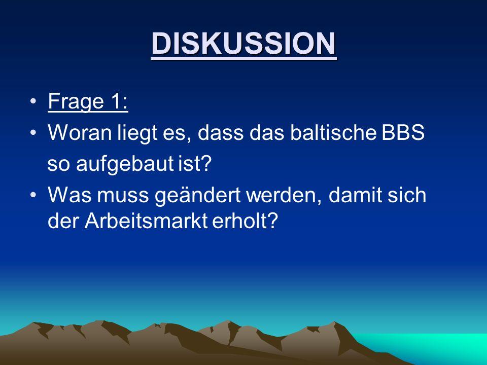 DISKUSSION Frage 1: Woran liegt es, dass das baltische BBS so aufgebaut ist? Was muss geändert werden, damit sich der Arbeitsmarkt erholt?