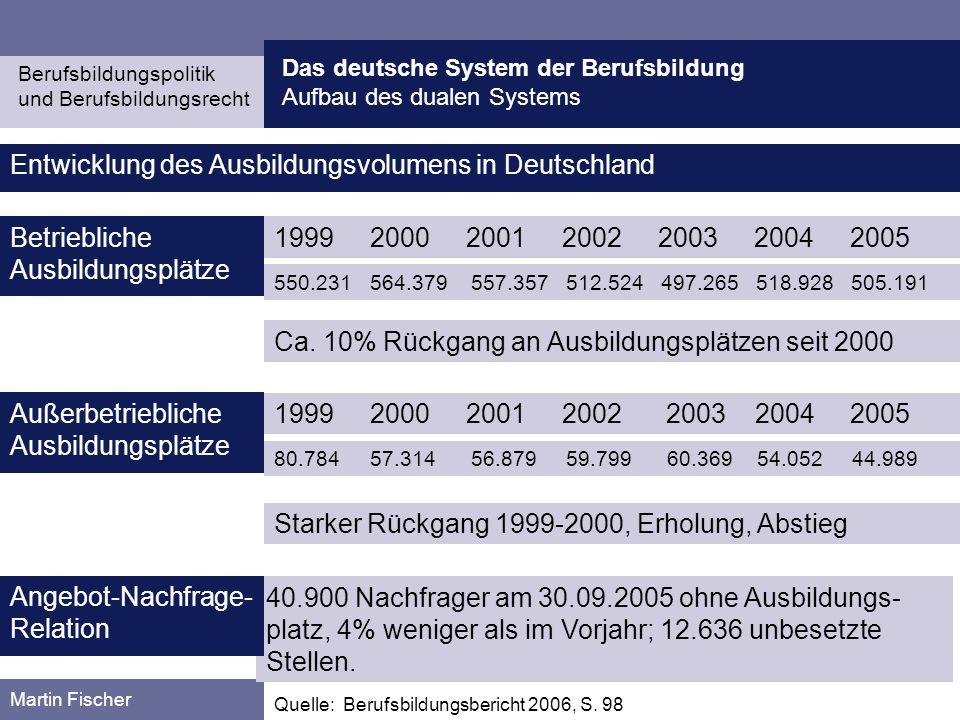 Das deutsche System der Berufsbildung Aufbau des dualen Systems Berufsbildungspolitik und Berufsbildungsrecht Martin Fischer Quelle: Berufsbildungsbericht 2004, S.