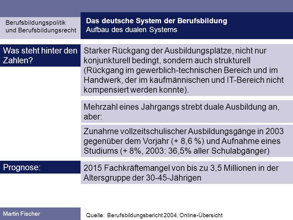Das deutsche System der Berufsbildung Aufbau des dualen Systems Berufsbildungspolitik und Berufsbildungsrecht Martin Fischer Quelle: Descy, P./ Tessaring, M.: Kompetent für die Zukunft.