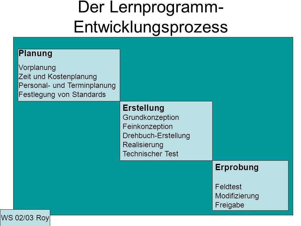 Der Lernprogramm- Entwicklungsprozess Planung Vorplanung Zeit und Kostenplanung Personal- und Terminplanung Festlegung von Standards Erstellung Grundk