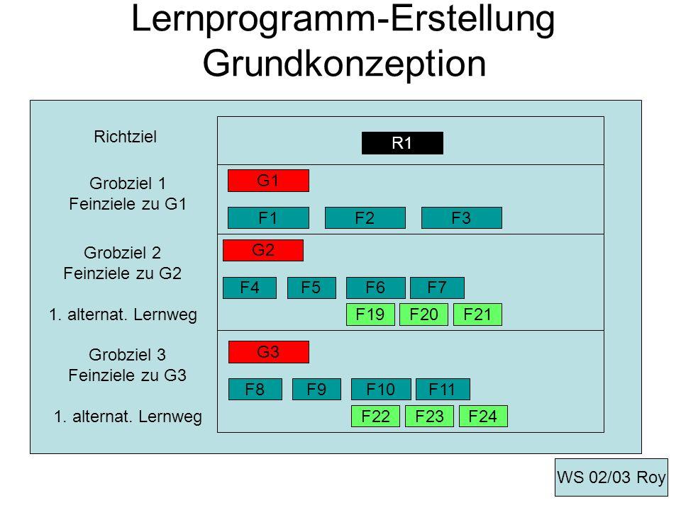 Lernprogramm-Erstellung Grundkonzeption G3 Richtziel F9 R1 F11F8 Grobziel 3 Feinziele zu G3 1. alternat. Lernweg G1 F2F3F1 F10 Grobziel 1 Feinziele zu