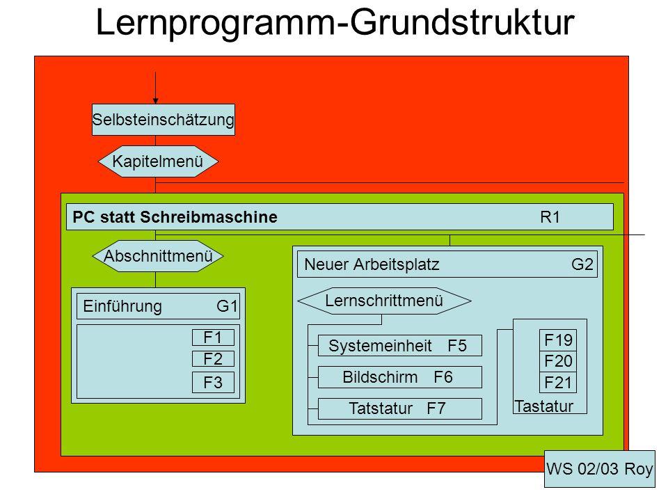 Lernprogramm-Grundstruktur Selbsteinschätzung Kapitelmenü PC statt SchreibmaschineR1 Abschnittmenü Kapitelmenü EinführungG1 F3 F2 F1 Neuer Arbeitsplat