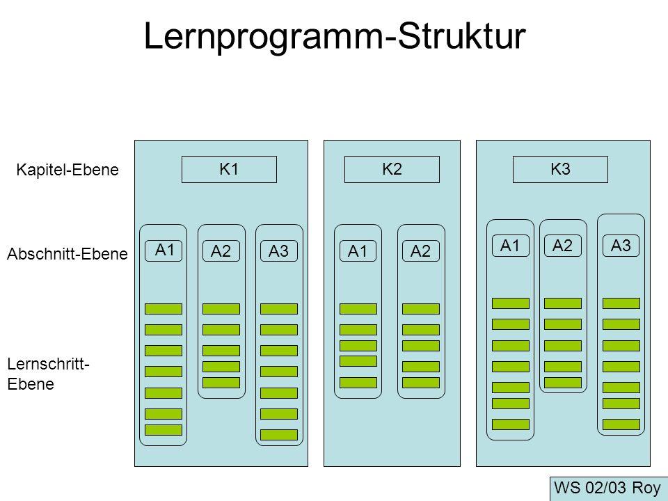 Lernprogramm-Struktur K1K2K3 A2A3A1A2 A1A2A3 A1 Kapitel-Ebene Abschnitt-Ebene Lernschritt- Ebene WS 02/03 Roy