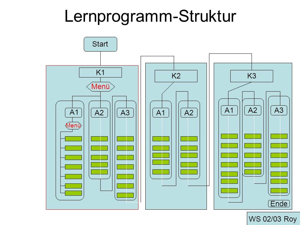 Lernprogramm-Struktur K1 K2K3 A2A3A1A2 A1A2A3 A1 Start Ende Menü WS 02/03 Roy
