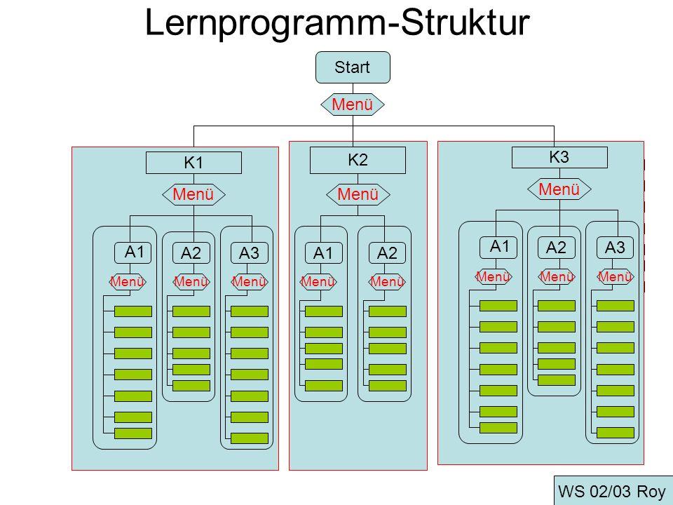 Lernprogramm-Struktur K1 K2 A2A3A1A2 A1 Start Menü K3 A2A3 A1 Menü WS 02/03 Roy