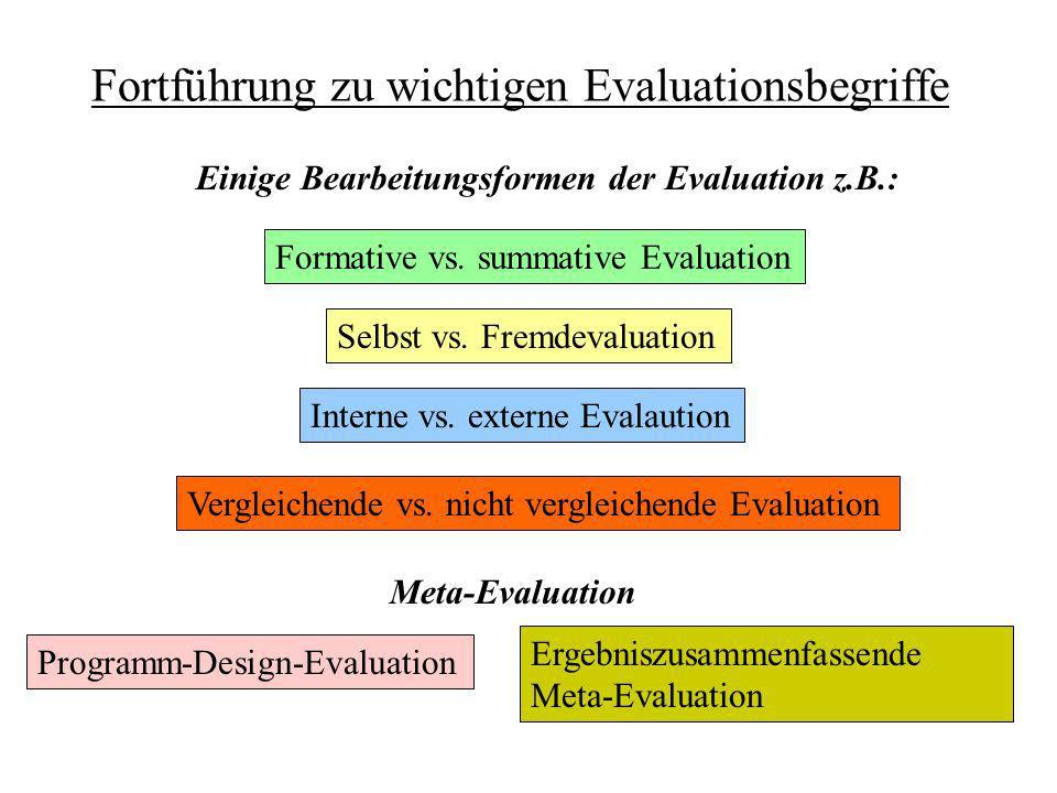 Fortführung zu wichtigen Evaluationsbegriffe Einige Bearbeitungsformen der Evaluation z.B.: Formative vs. summative Evaluation Interne vs. externe Eva