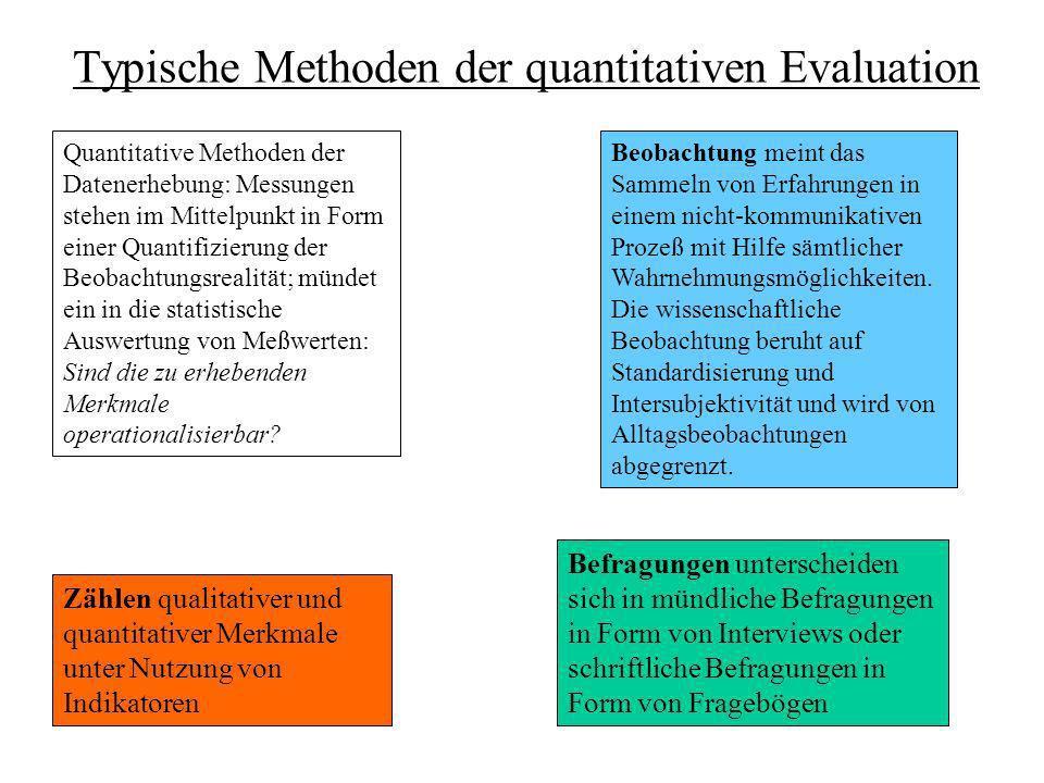 Typische Methoden der qualitativen Evaluation Qualitative Evaluationsforschung verzichtet eher auf Messungen, sind weniger standardisiert und liefern Interpretationen von verbalem Material oder nicht-numerischen Daten ; viele Evaluationsprojekte kombinieren quantitative und qualitative Methoden.