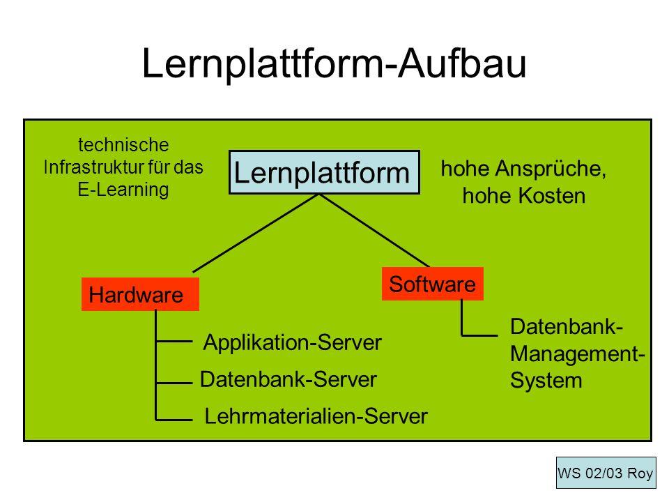 Lernplattform-Aufbau Lernplattform Hardware Software Applikation-Server Datenbank-Server Lehrmaterialien-Server Datenbank- Management- System WS 02/03