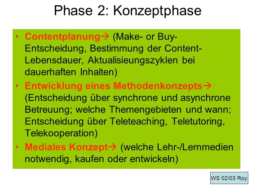 Phase 2: Konzeptphase Contentplanung (Make- or Buy- Entscheidung, Bestimmung der Content- Lebensdauer, Aktualisieungszyklen bei dauerhaften Inhalten)
