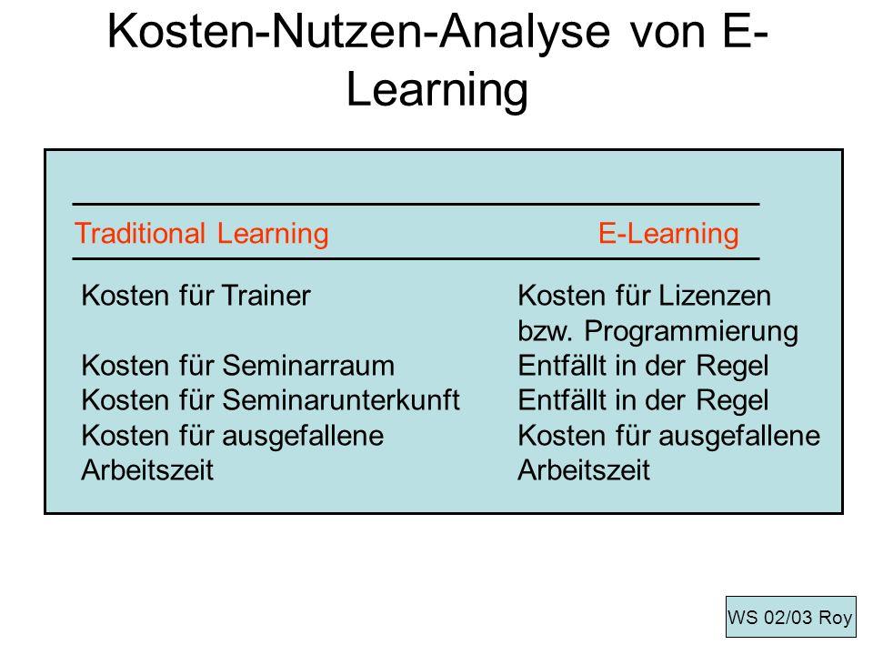 Kosten-Nutzen-Analyse von E- Learning Traditional LearningE-Learning Kosten für TrainerKosten für Lizenzen bzw. Programmierung Kosten für SeminarraumE