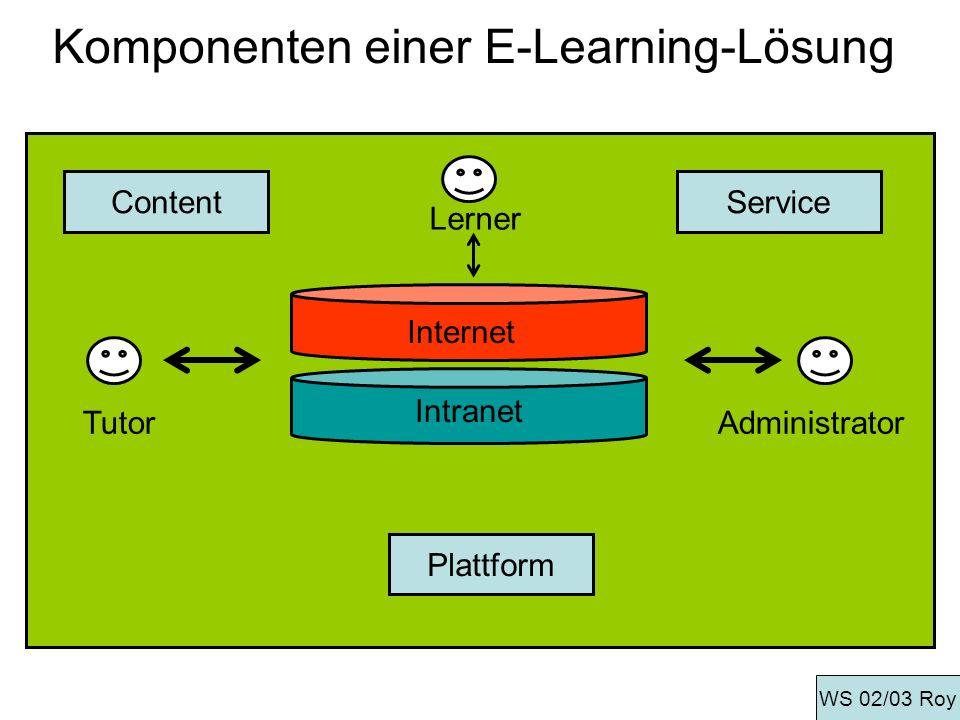 Lernplattform-Aufbau Lernplattform Hardware Software Applikation-Server Datenbank-Server Lehrmaterialien-Server Datenbank- Management- System WS 02/03 Roy hohe Ansprüche, hohe Kosten technische Infrastruktur für das E-Learning