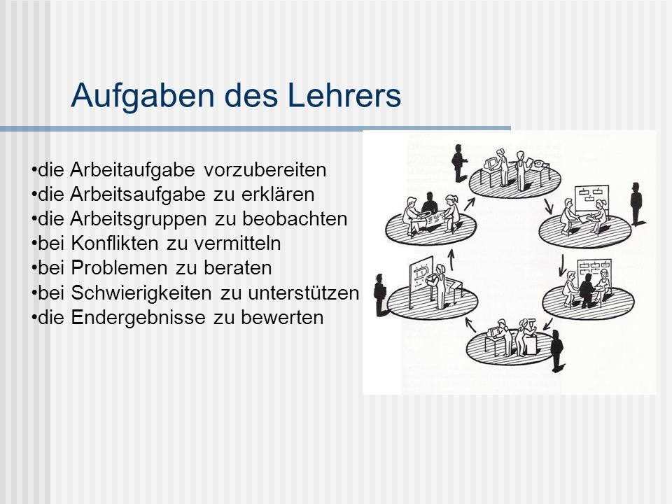 Aufgaben des Lehrers die Arbeitaufgabe vorzubereiten die Arbeitsaufgabe zu erklären die Arbeitsgruppen zu beobachten bei Konflikten zu vermitteln bei