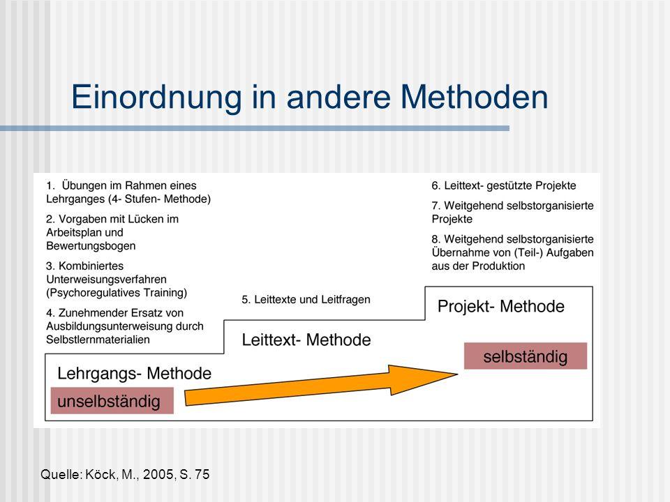 Einordnung in andere Methoden Quelle: Köck, M., 2005, S. 75