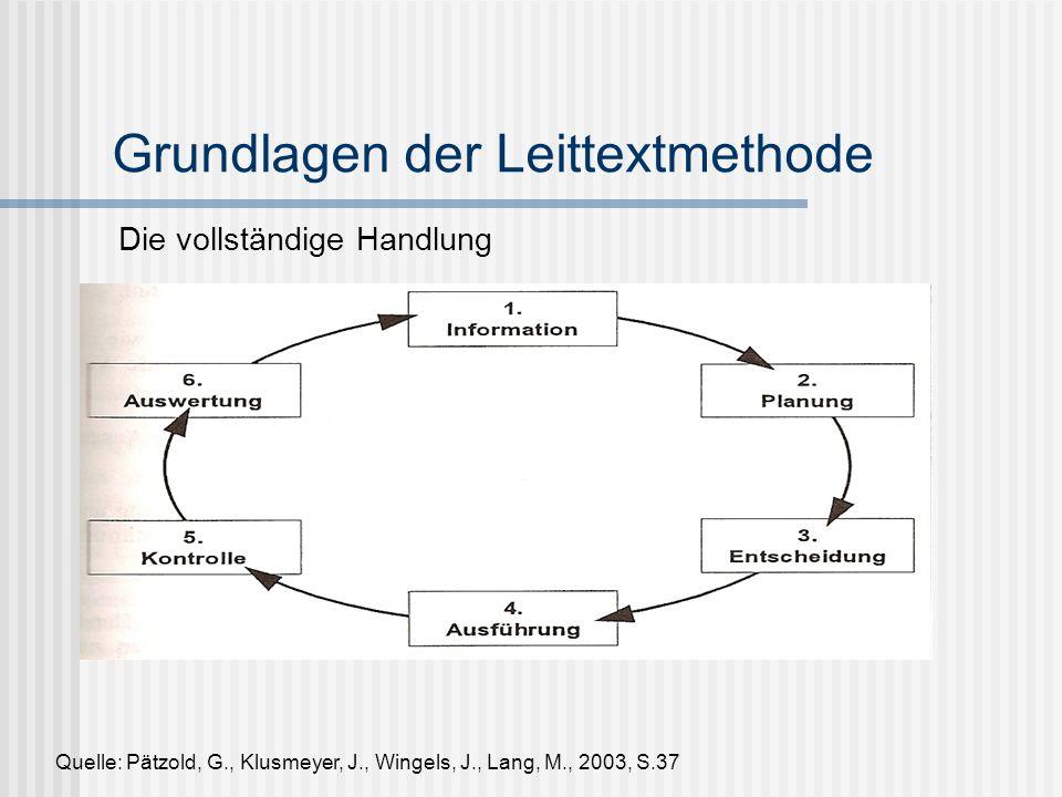 Grundlagen der Leittextmethode Die vollständige Handlung Quelle: Pätzold, G., Klusmeyer, J., Wingels, J., Lang, M., 2003, S.37
