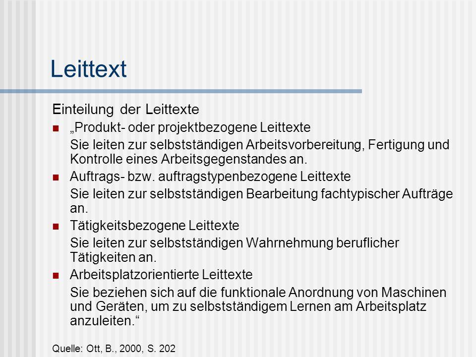 Erstellung von Leitfragen Quelle: Eckhardt, C., 1992, S.