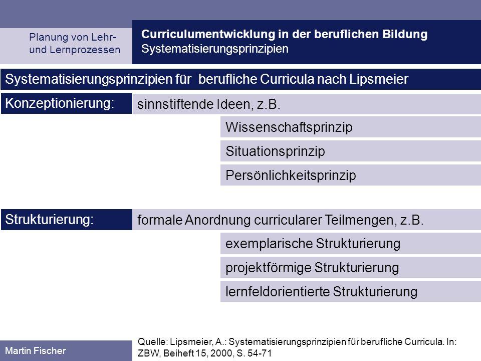 Curriculumentwicklung in der beruflichen Bildung Systematisierungsprinzipien Planung von Lehr- und Lernprozessen Martin Fischer sinnstiftende Ideen, z