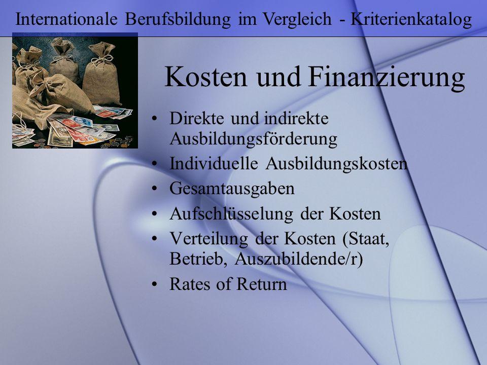 Kosten und Finanzierung Direkte und indirekte Ausbildungsförderung Individuelle Ausbildungskosten Gesamtausgaben Aufschlüsselung der Kosten Verteilung