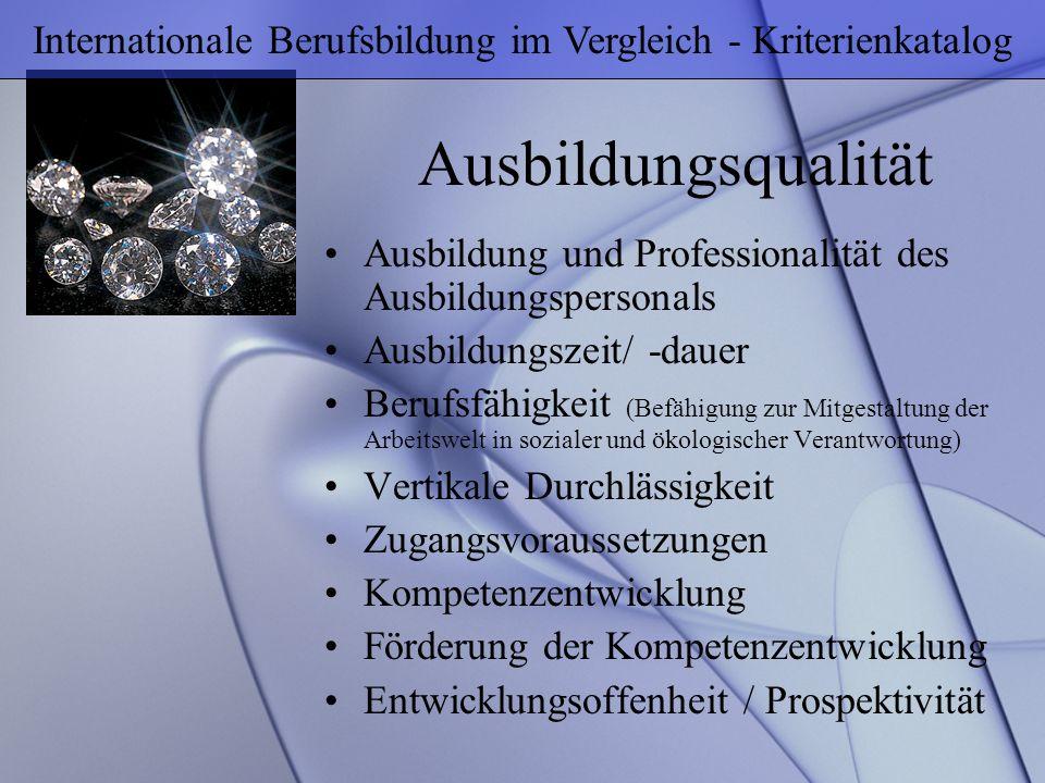 Ausbildungsqualität Ausbildung und Professionalität des Ausbildungspersonals Ausbildungszeit/ -dauer Berufsfähigkeit (Befähigung zur Mitgestaltung der