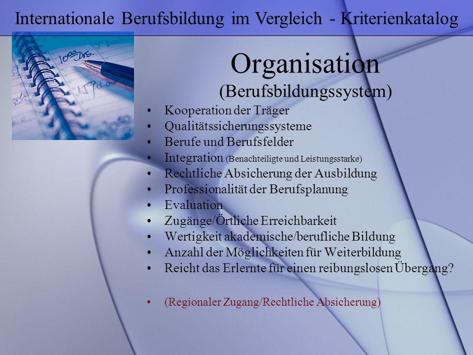 Organisation (Berufsbildungssystem) Kooperation der Träger Qualitätssicherungssysteme Berufe und Berufsfelder Integration (Benachteiligte und Leistung