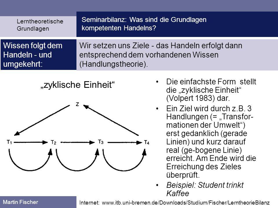 Seminarbilanz: Was sind die Grundlagen kompetenten Handelns? Lerntheoretische Grundlagen Wir setzen uns Ziele - das Handeln erfolgt dann entsprechend