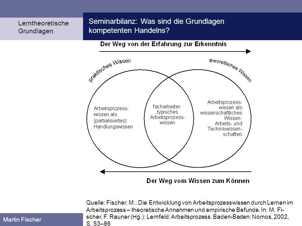 Seminarbilanz: Was sind die Grundlagen kompetenten Handelns? Lerntheoretische Grundlagen Martin Fischer Quelle: Fischer, M.: Die Entwicklung von Arbei