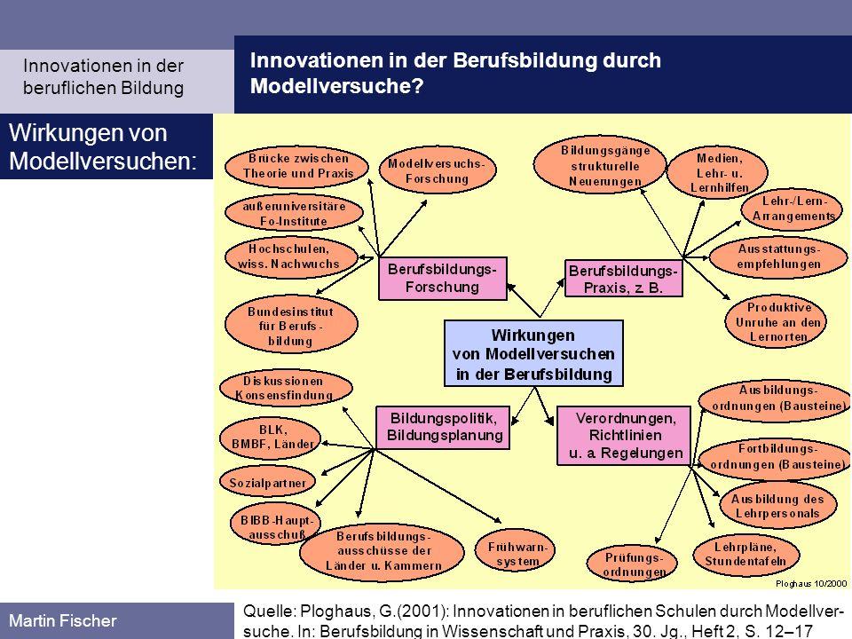 Innovationen in der Berufsbildung durch Modellversuche? Martin Fischer Quelle: Ploghaus, G.(2001): Innovationen in beruflichen Schulen durch Modellver
