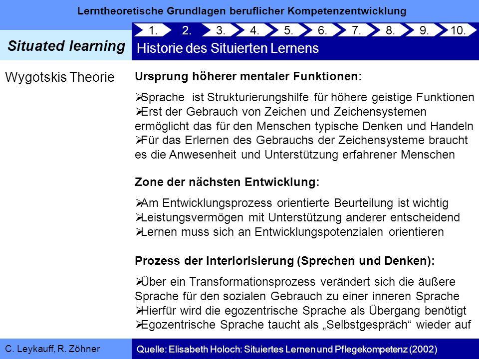 Lerntheoretische Grundlagen beruflicher Kompetenzentwicklung Situated learning C. Leykauff, R. Zöhner Wygotskis Theorie Ursprung höherer mentaler Funk