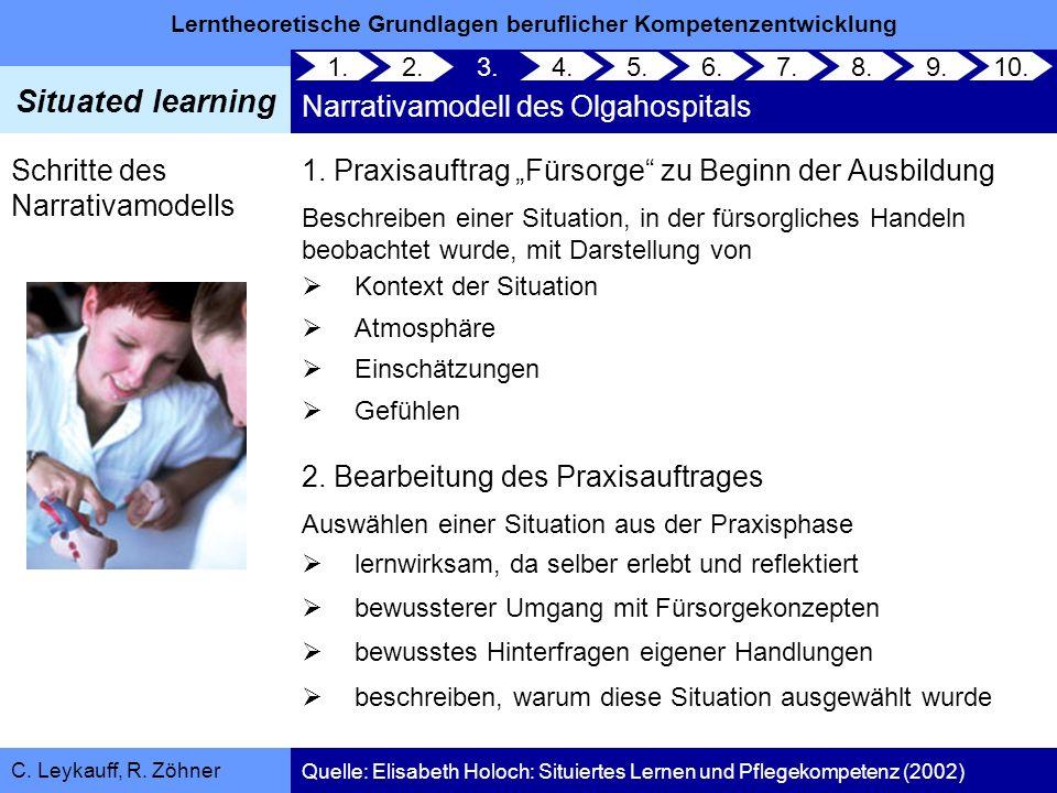 Lerntheoretische Grundlagen beruflicher Kompetenzentwicklung Situated learning C. Leykauff, R. Zöhner Schritte des Narrativamodells 1. Praxisauftrag F