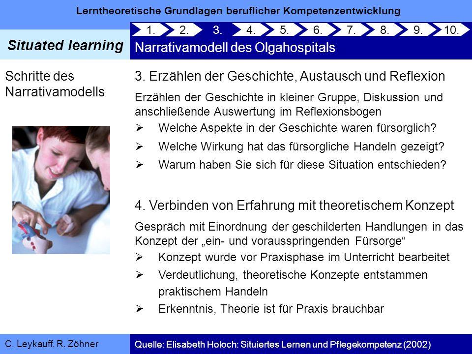 Lerntheoretische Grundlagen beruflicher Kompetenzentwicklung Situated learning C. Leykauff, R. Zöhner Schritte des Narrativamodells 3. Erzählen der Ge