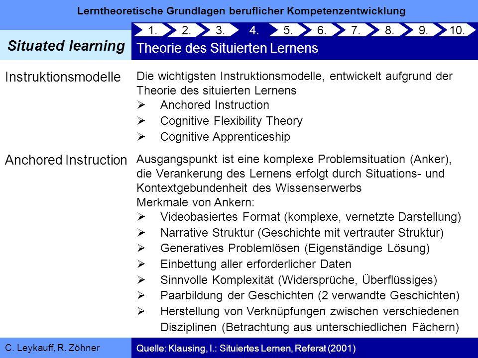 Lerntheoretische Grundlagen beruflicher Kompetenzentwicklung Situated learning C. Leykauff, R. Zöhner Instruktionsmodelle Die wichtigsten Instruktions