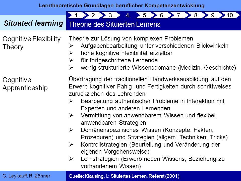 Lerntheoretische Grundlagen beruflicher Kompetenzentwicklung Situated learning C. Leykauff, R. Zöhner Cognitive Flexibility Theory Theorie zur Lösung