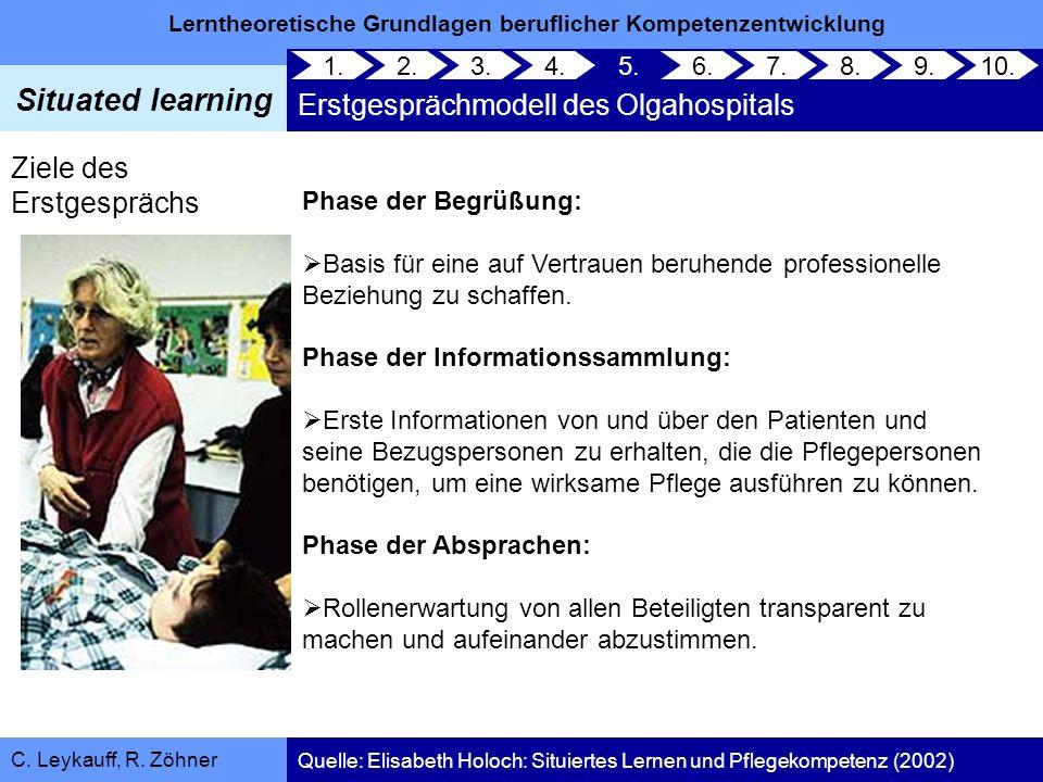 Lerntheoretische Grundlagen beruflicher Kompetenzentwicklung Situated learning C. Leykauff, R. Zöhner 1. 2. 3.4.5. Erstgesprächmodell des Olgahospital