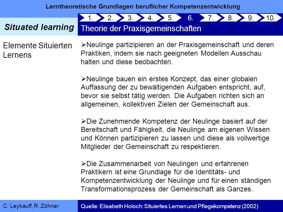 Lerntheoretische Grundlagen beruflicher Kompetenzentwicklung Situated learning C. Leykauff, R. Zöhner 1. 2. 3.4.5.6. Theorie der Praxisgemeinschaften