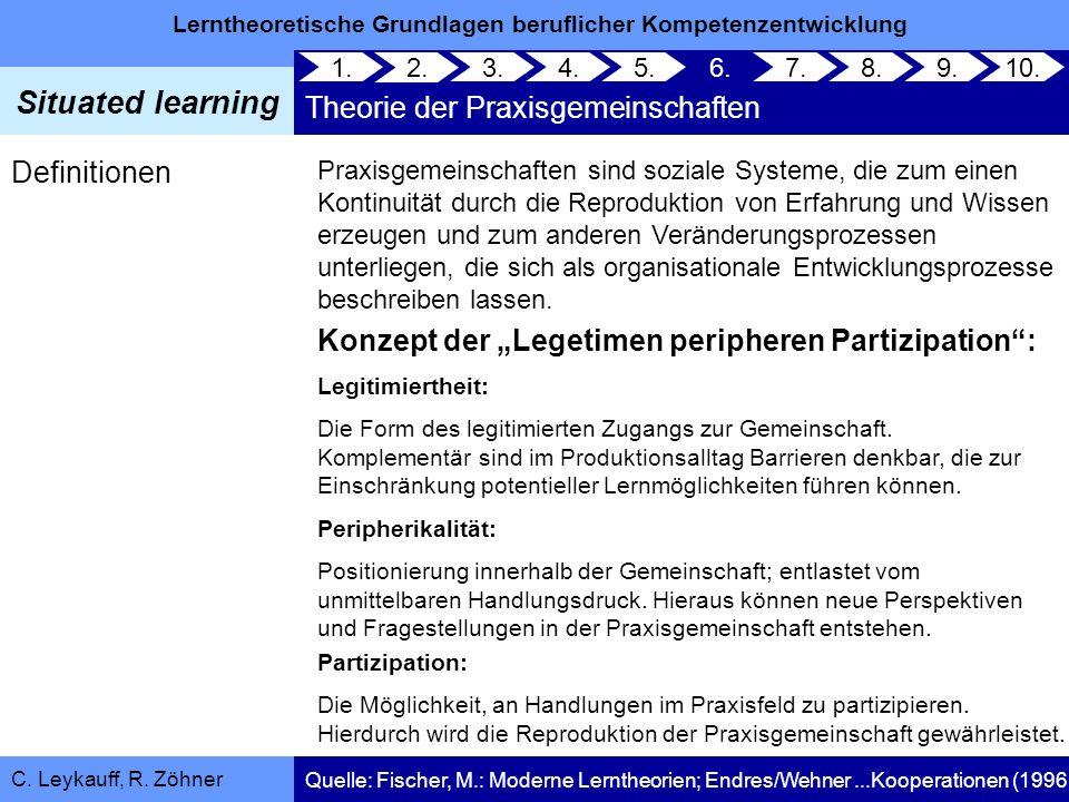 Lerntheoretische Grundlagen beruflicher Kompetenzentwicklung Situated learning C. Leykauff, R. Zöhner Definitionen Praxisgemeinschaften sind soziale S