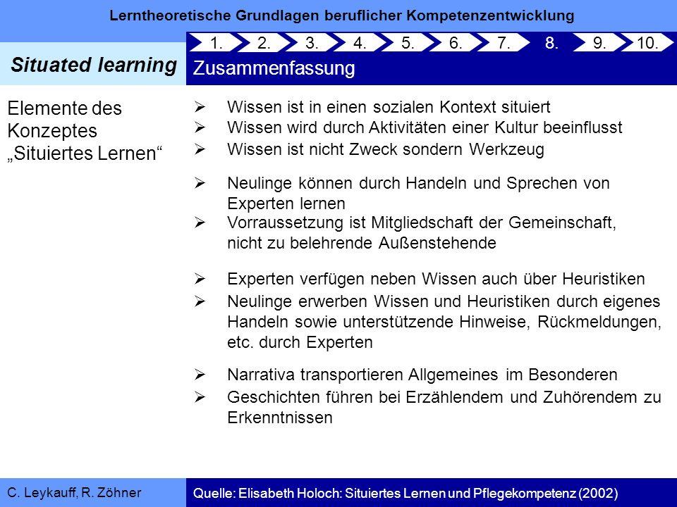Lerntheoretische Grundlagen beruflicher Kompetenzentwicklung Situated learning C. Leykauff, R. Zöhner Elemente des Konzeptes Situiertes Lernen Wissen