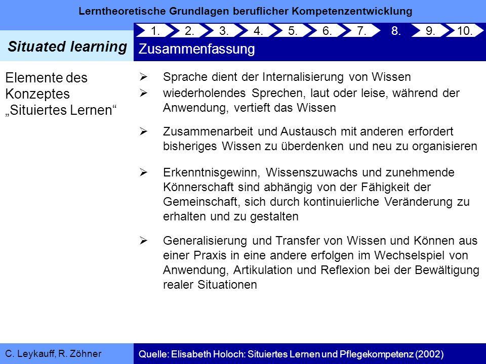 Lerntheoretische Grundlagen beruflicher Kompetenzentwicklung Situated learning C. Leykauff, R. Zöhner Elemente des Konzeptes Situiertes Lernen Sprache