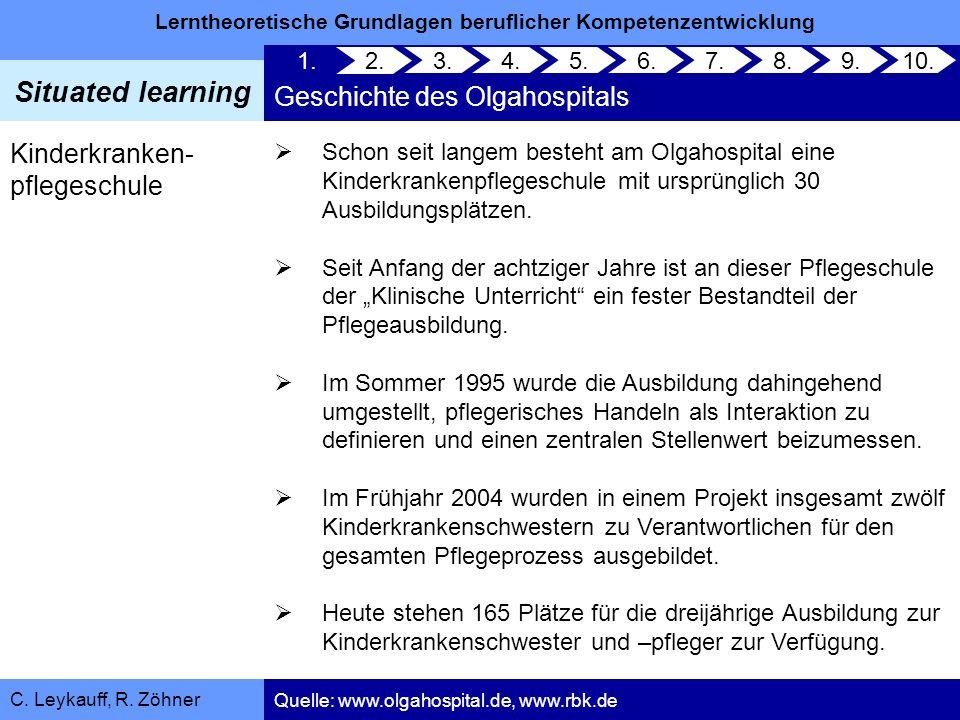 Lerntheoretische Grundlagen beruflicher Kompetenzentwicklung Situated learning C. Leykauff, R. Zöhner Kinderkranken- pflegeschule Schon seit langem be
