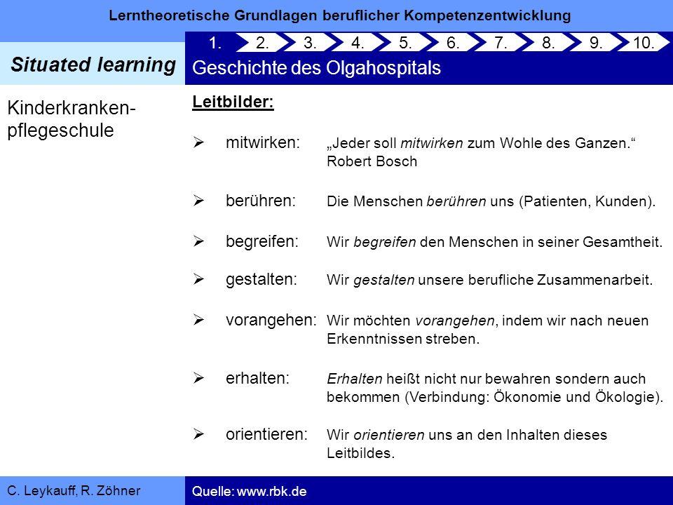 Lerntheoretische Grundlagen beruflicher Kompetenzentwicklung Situated learning C. Leykauff, R. Zöhner Kinderkranken- pflegeschule Leitbilder: mitwirke